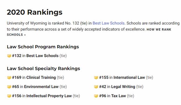 USNesw 2020 rankings